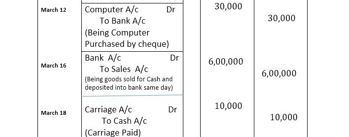 15 Transactions